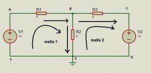 circuito de mallas