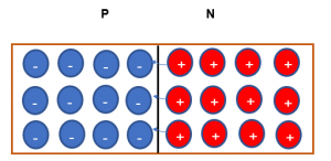 composición interna de un diodo