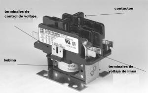 Figura 2: Partes básicas del contactor