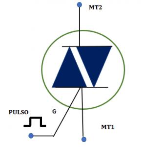 Pulso de control al TRIAC