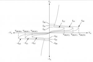 curva característica del TRIAC