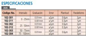 tabla de calibración