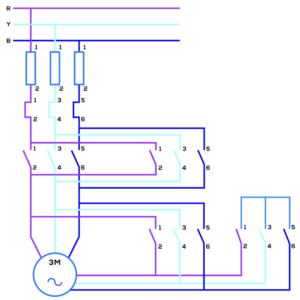 Esquema eléctrico Multifilar