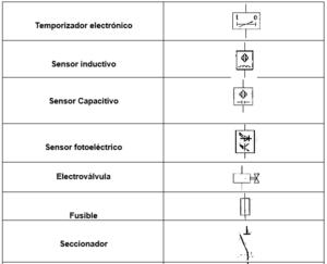 tabla de esquemas eléctricos