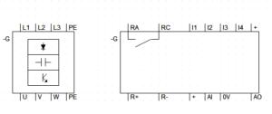 Simbolo de un variador de frecuencia